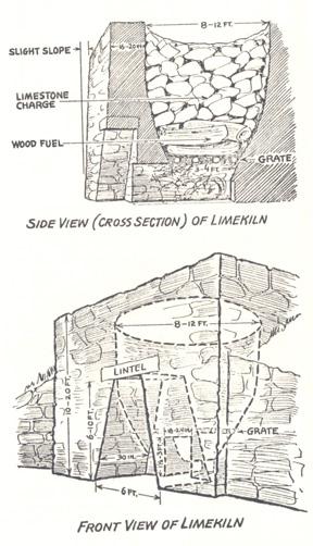 Lime Kiln Cross Section